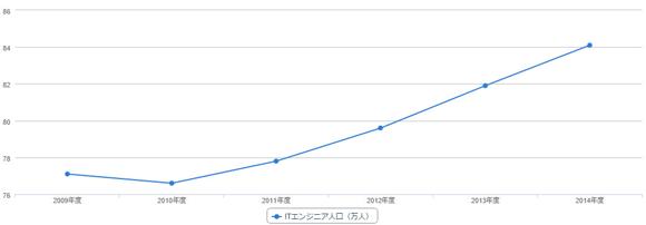 http://crowdtech.jp/blog/wp-content/uploads/2016/01/img1.png